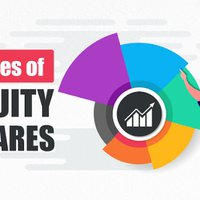 What are the types of Equity Shares?