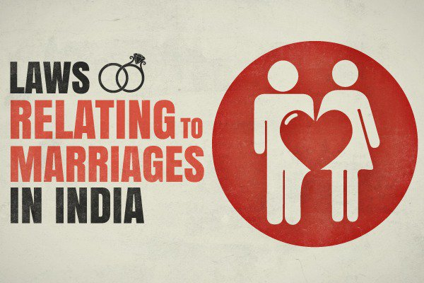What are the different Marriage Laws in India?
