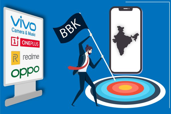 Chinese Dominance in the Indian Smartphone Market